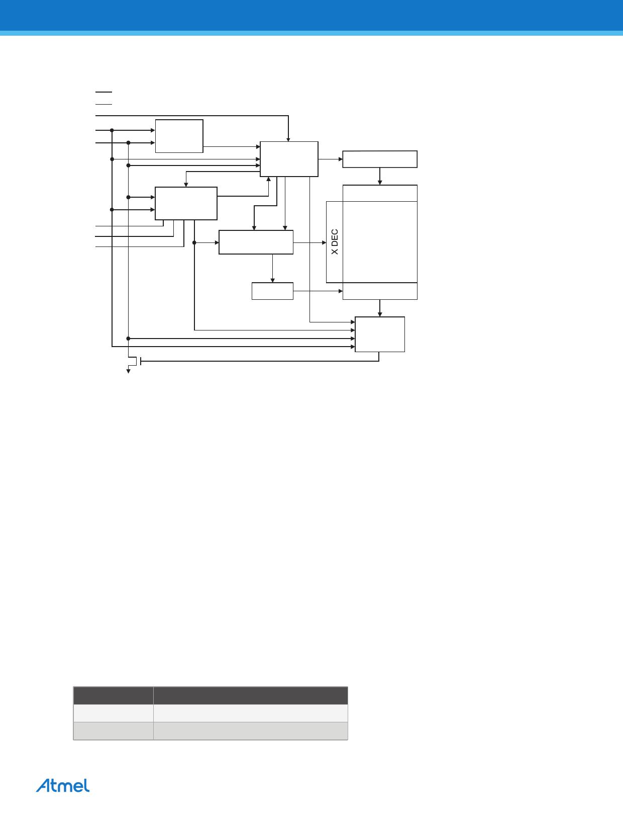 AT24C64D pdf, 電子部品, 半導体, ピン配列