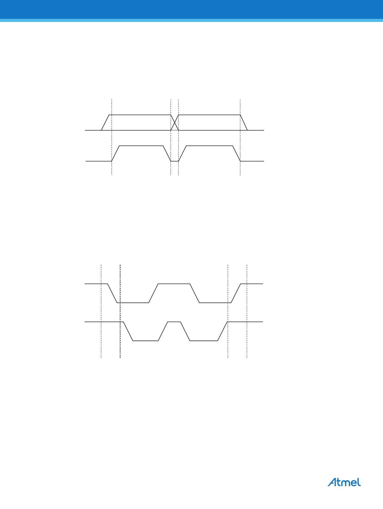 AT24C64D 電子部品, 半導体