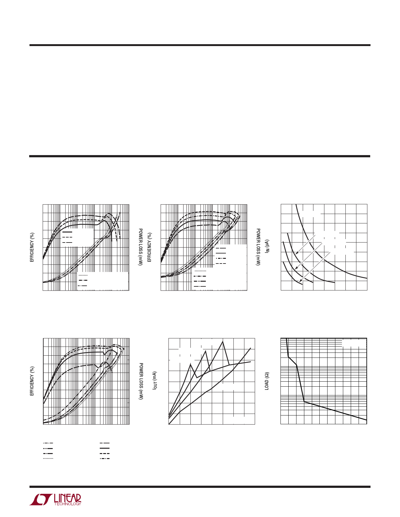 LTC3526LB-2 pdf, ピン配列