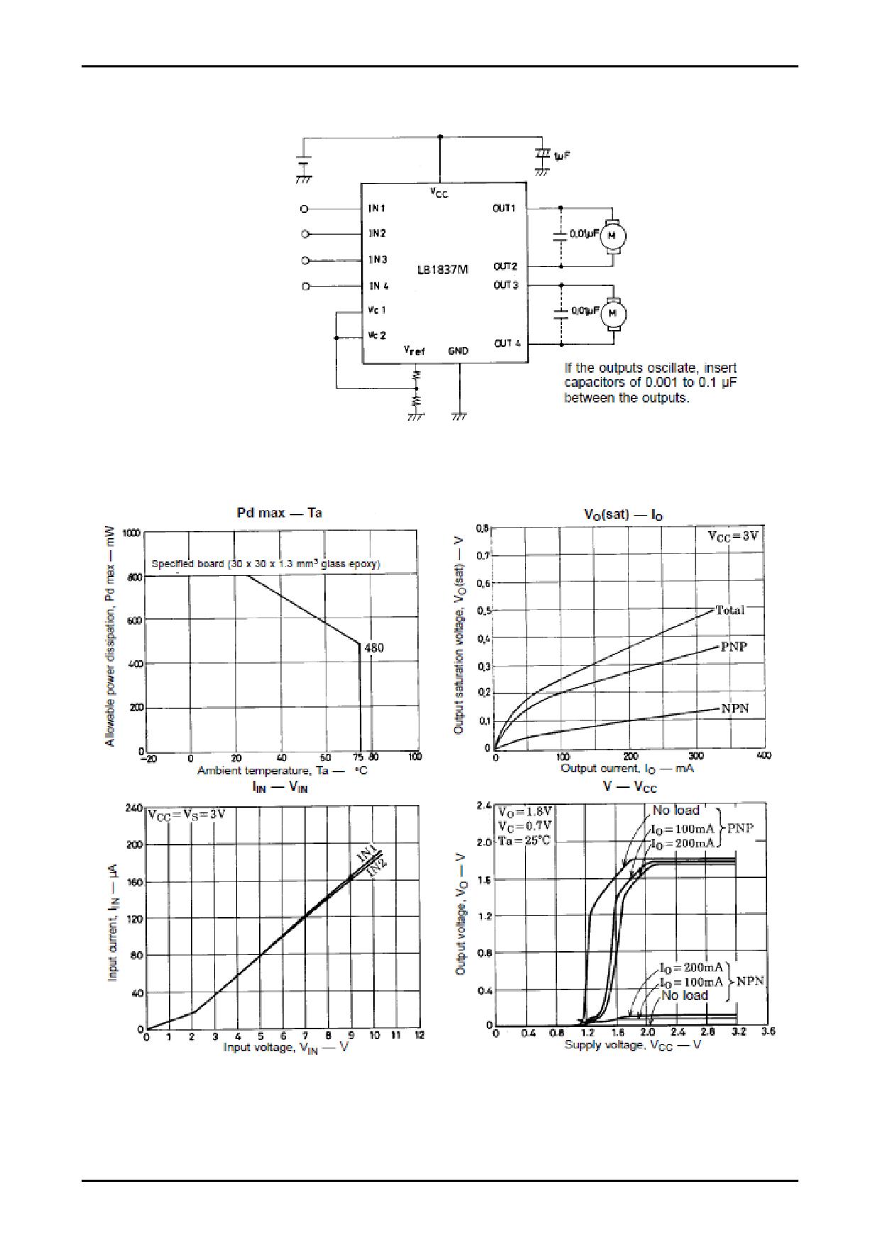 LB1837M pdf
