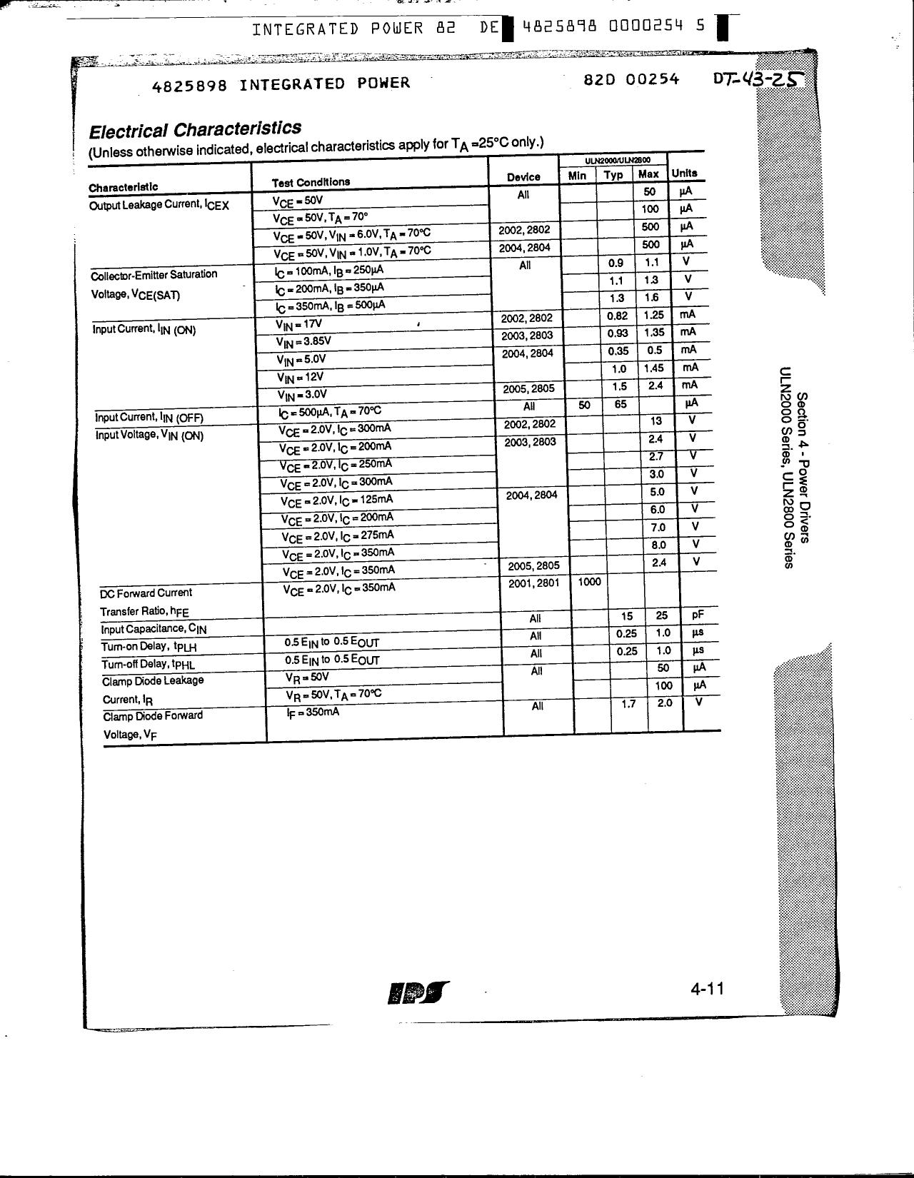 ULN2023 pdf, ピン配列