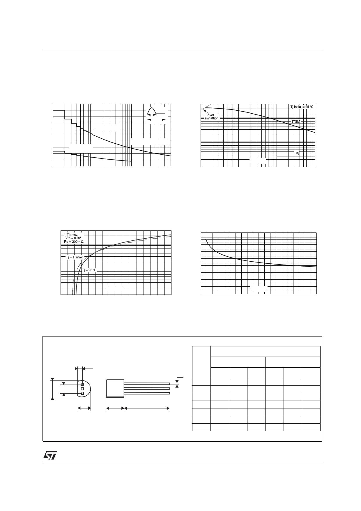 X0205MA2BL2 pdf
