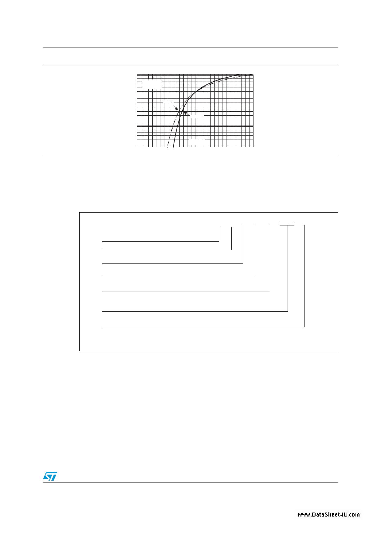 X00619 pdf, arduino