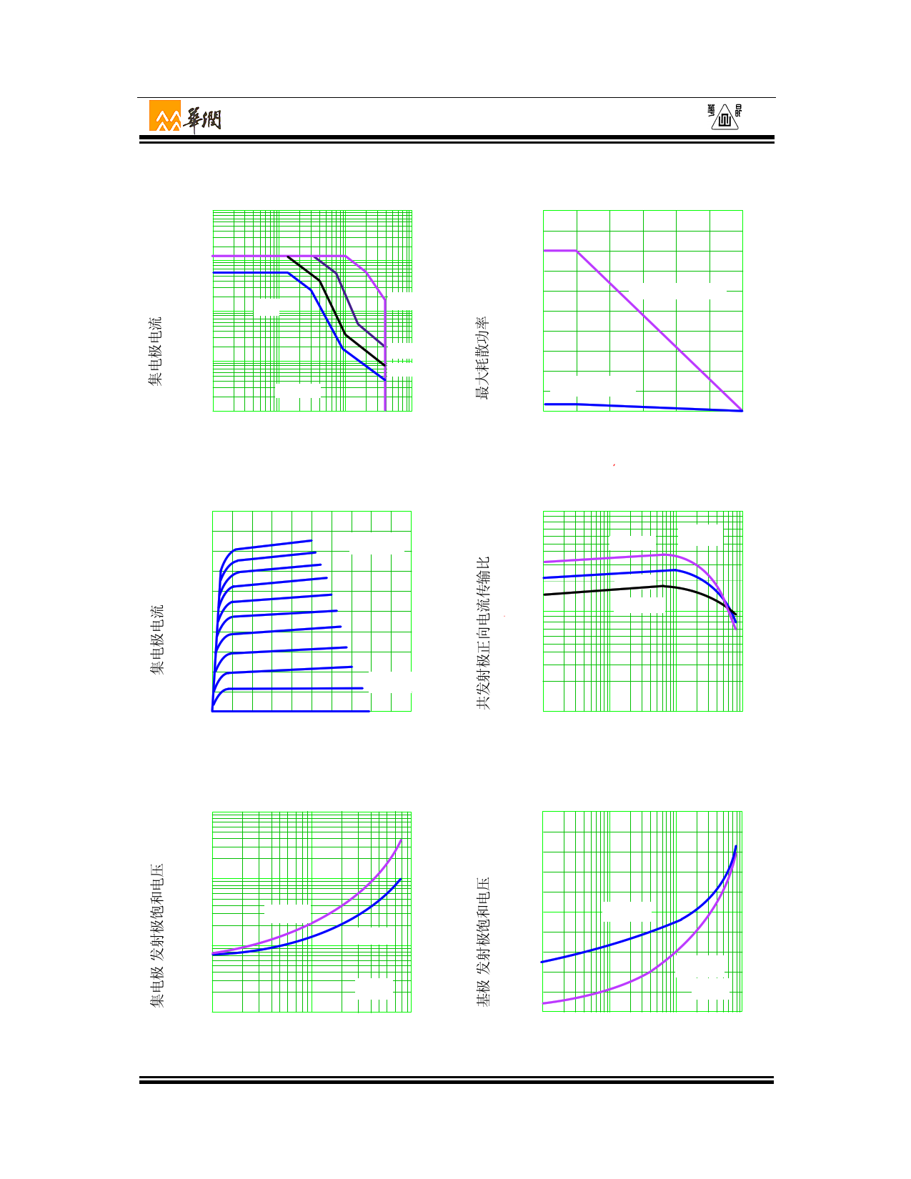 3DD13005F8-1 pdf, ピン配列