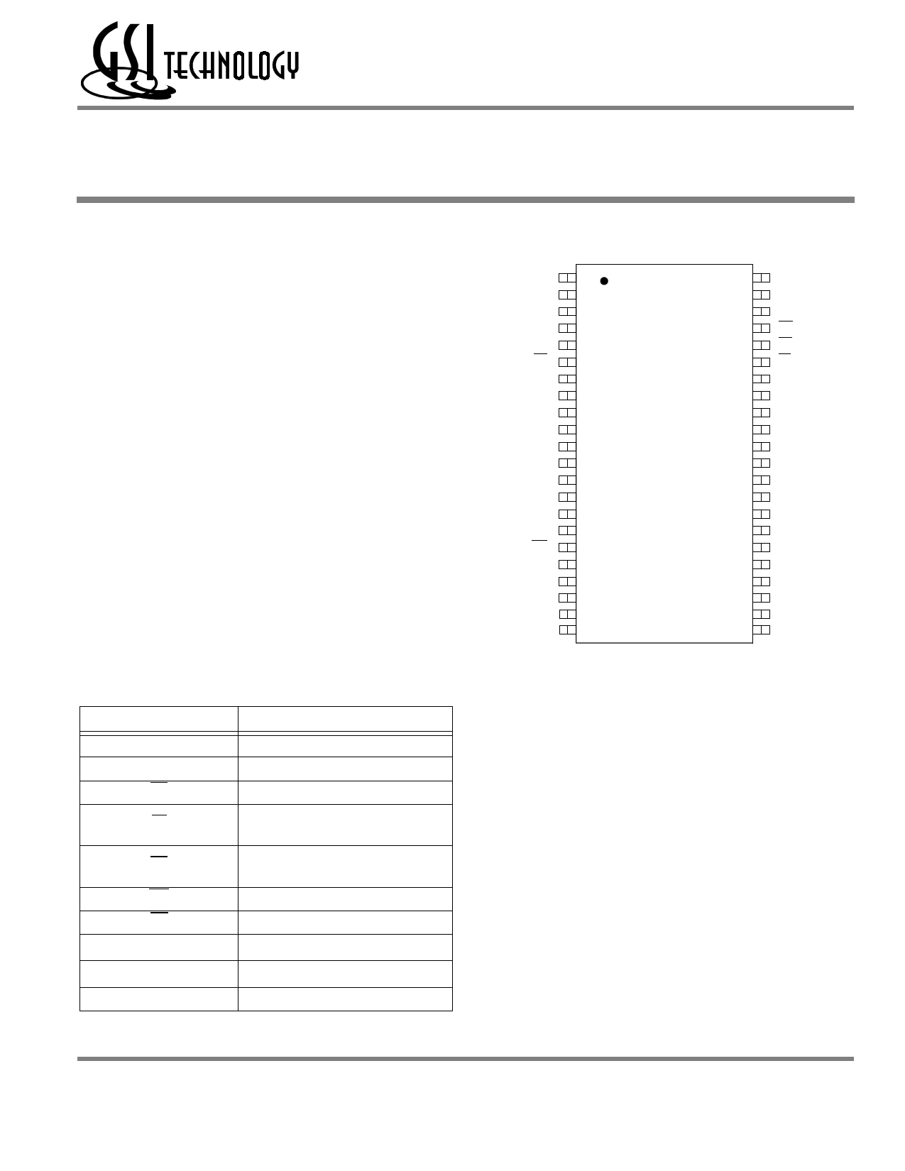 GS72116AT-12I دیتاشیت PDF