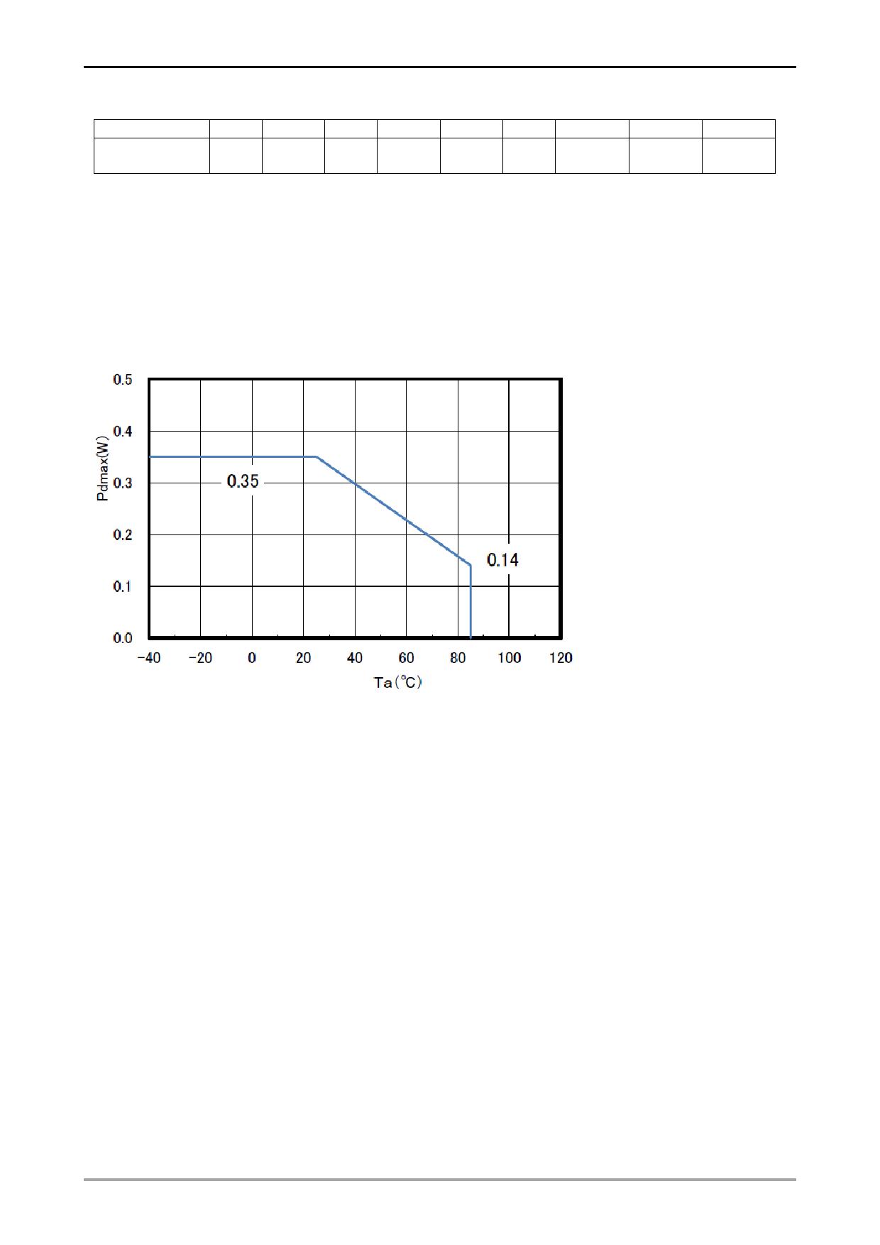 LC05112CMT pdf
