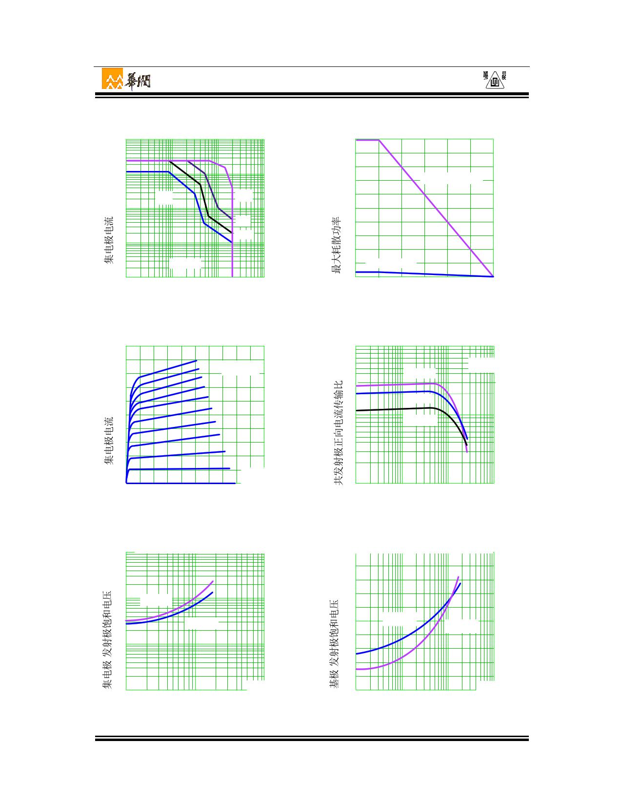 3DD13009X8D pdf, ピン配列