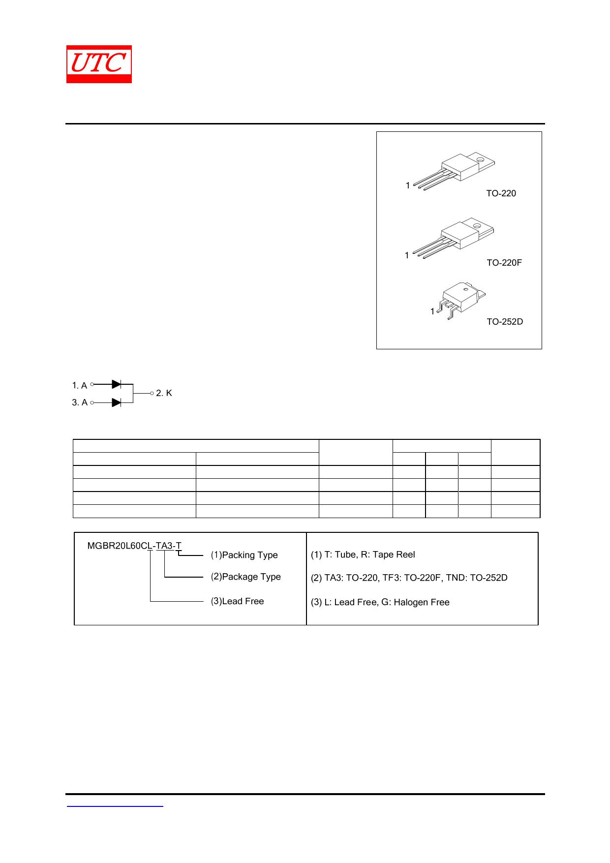 MGBR20L60CL-TND-R 데이터시트 및 MGBR20L60CL-TND-R PDF