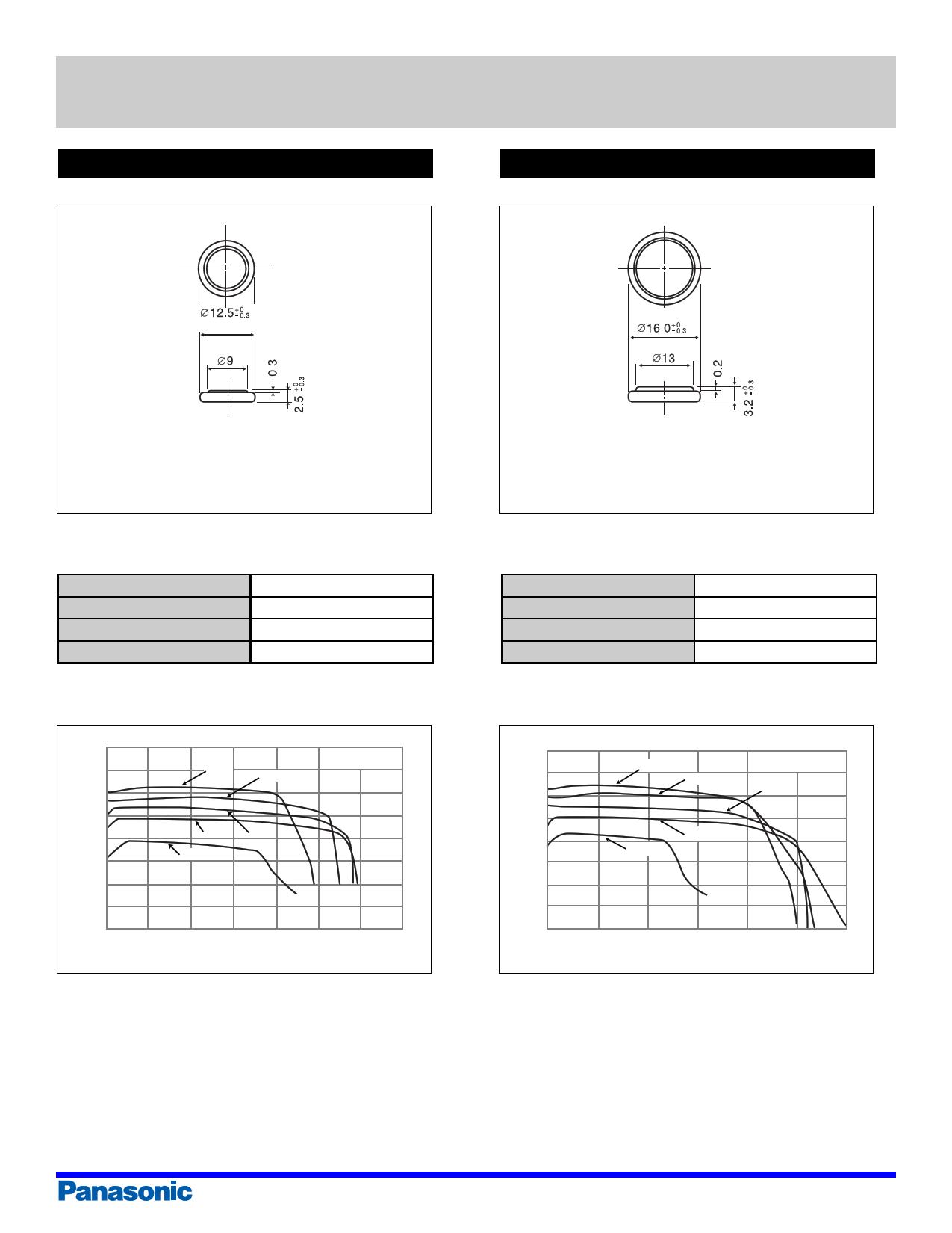 BR1225A 데이터시트 및 BR1225A PDF