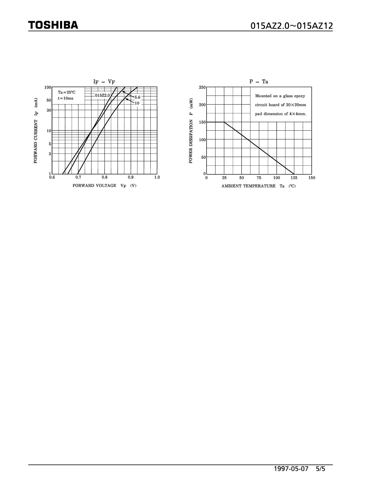 015A2.2 pdf, arduino