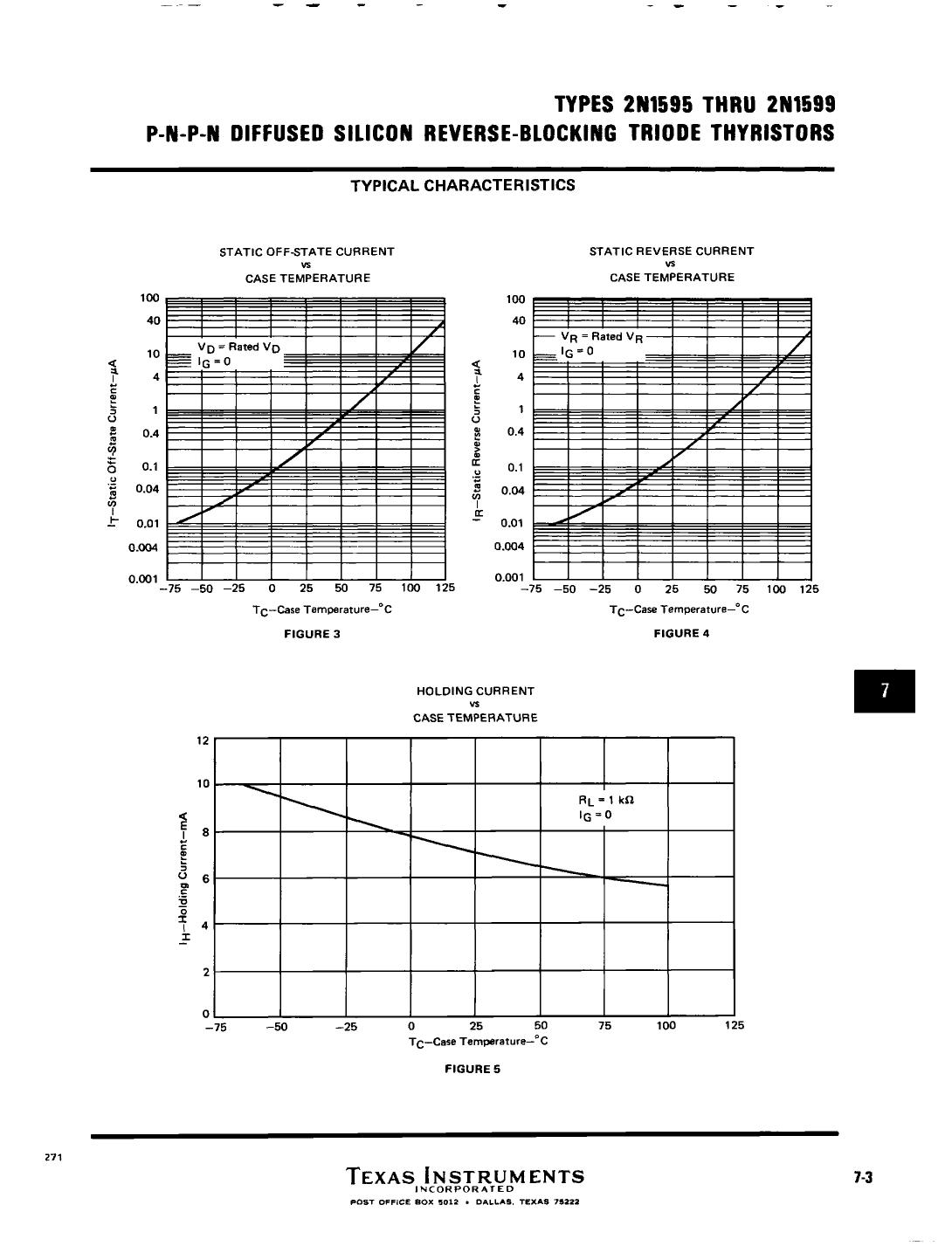 2N1596 pdf, 電子部品, 半導体, ピン配列