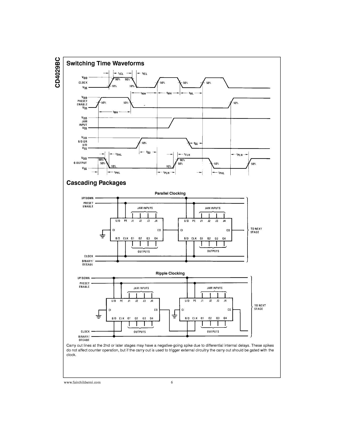 4029B pdf