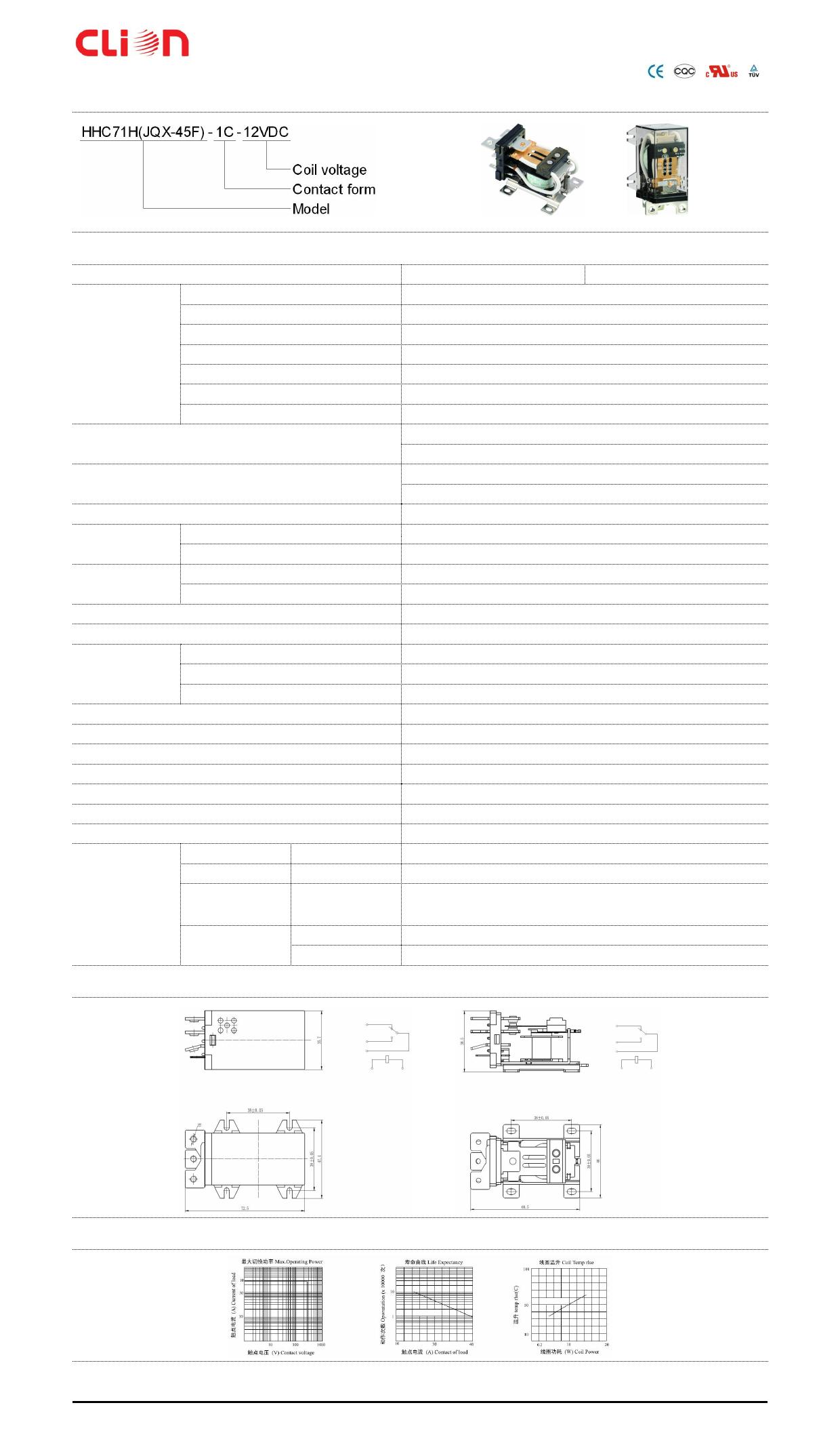JQX-45F دیتاشیت PDF