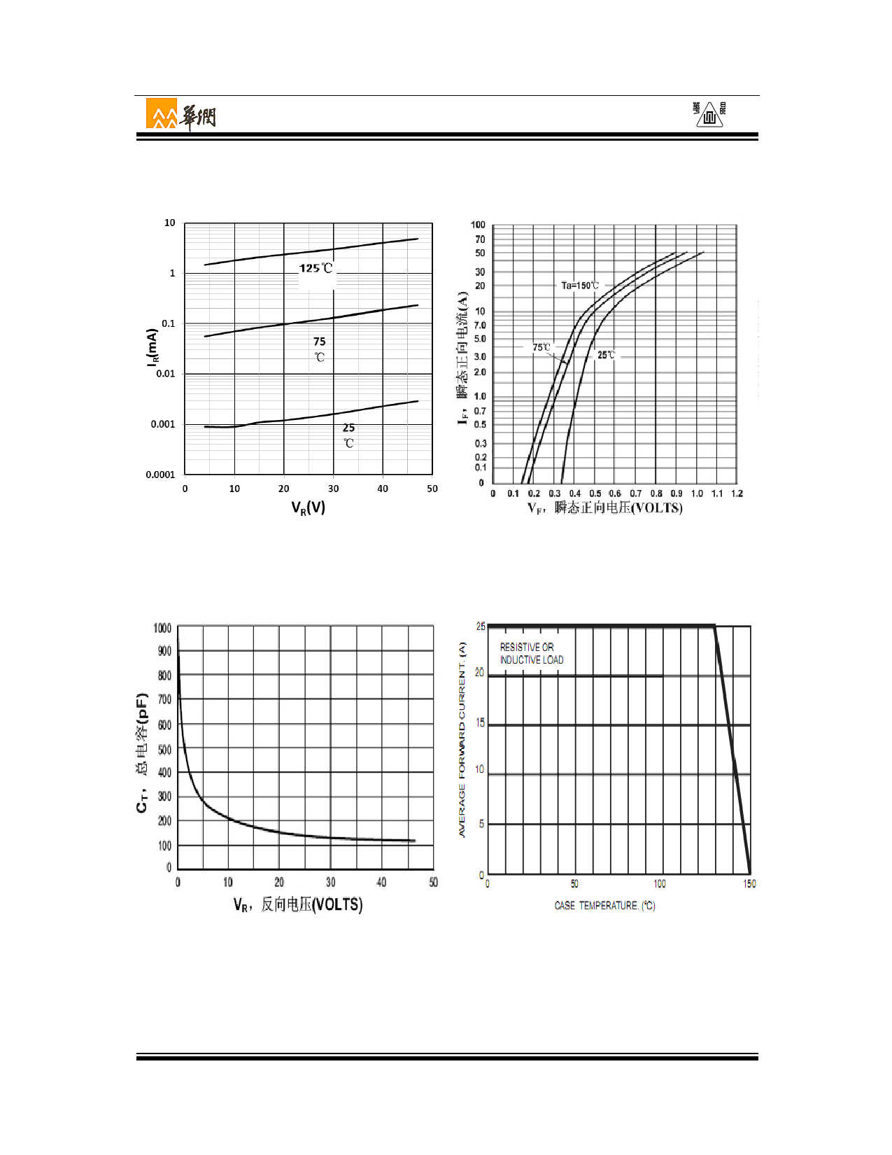 2CZ2545A9 pdf, ピン配列