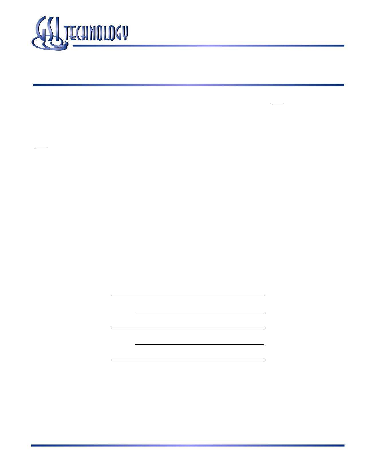 GS8321Z36GE دیتاشیت PDF