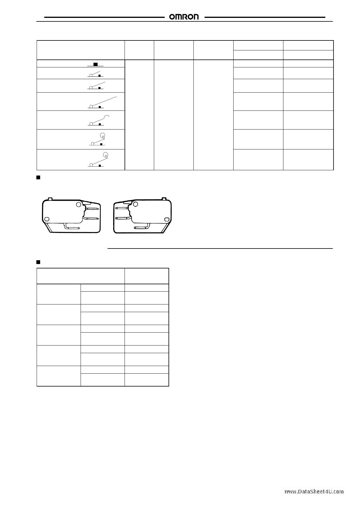V-166-xxx Datasheet, Funktion