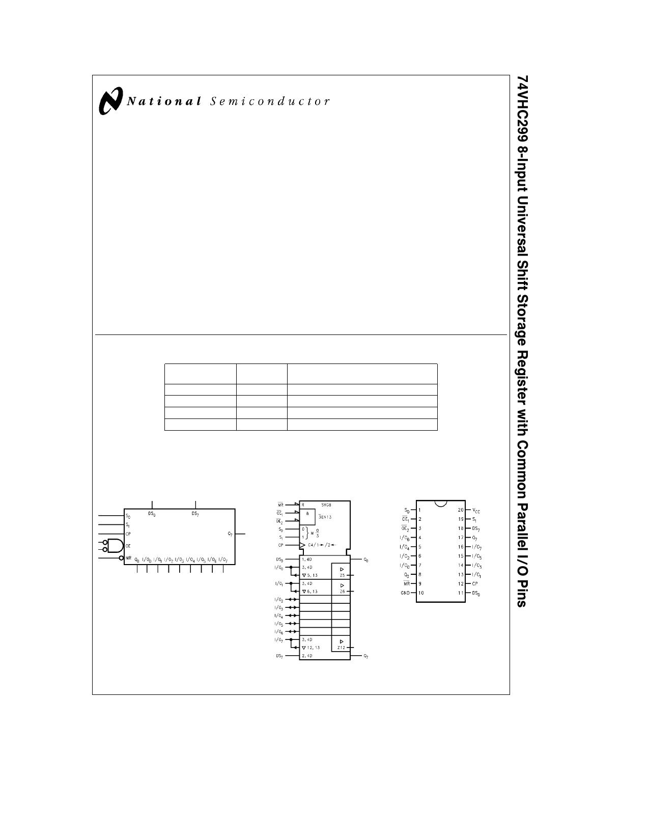 74VHC299 دیتاشیت PDF