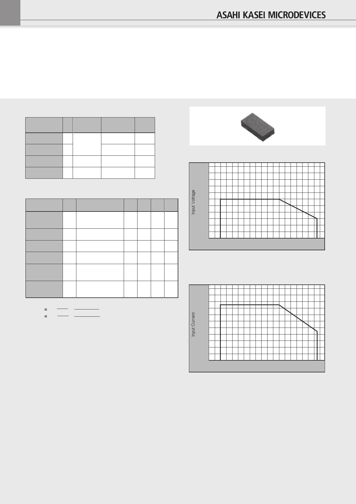HQ-0811 Datasheet, HQ-0811 PDF,ピン配置, 機能
