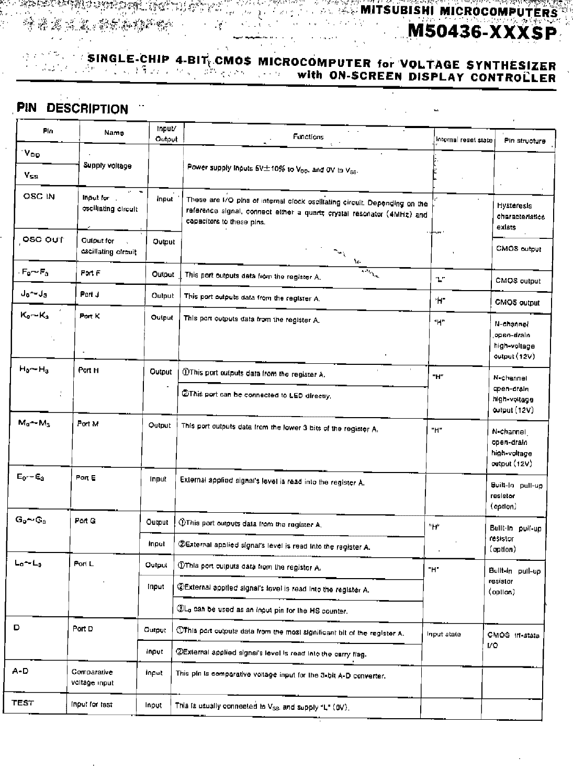 M50436-589SP دیتاشیت PDF