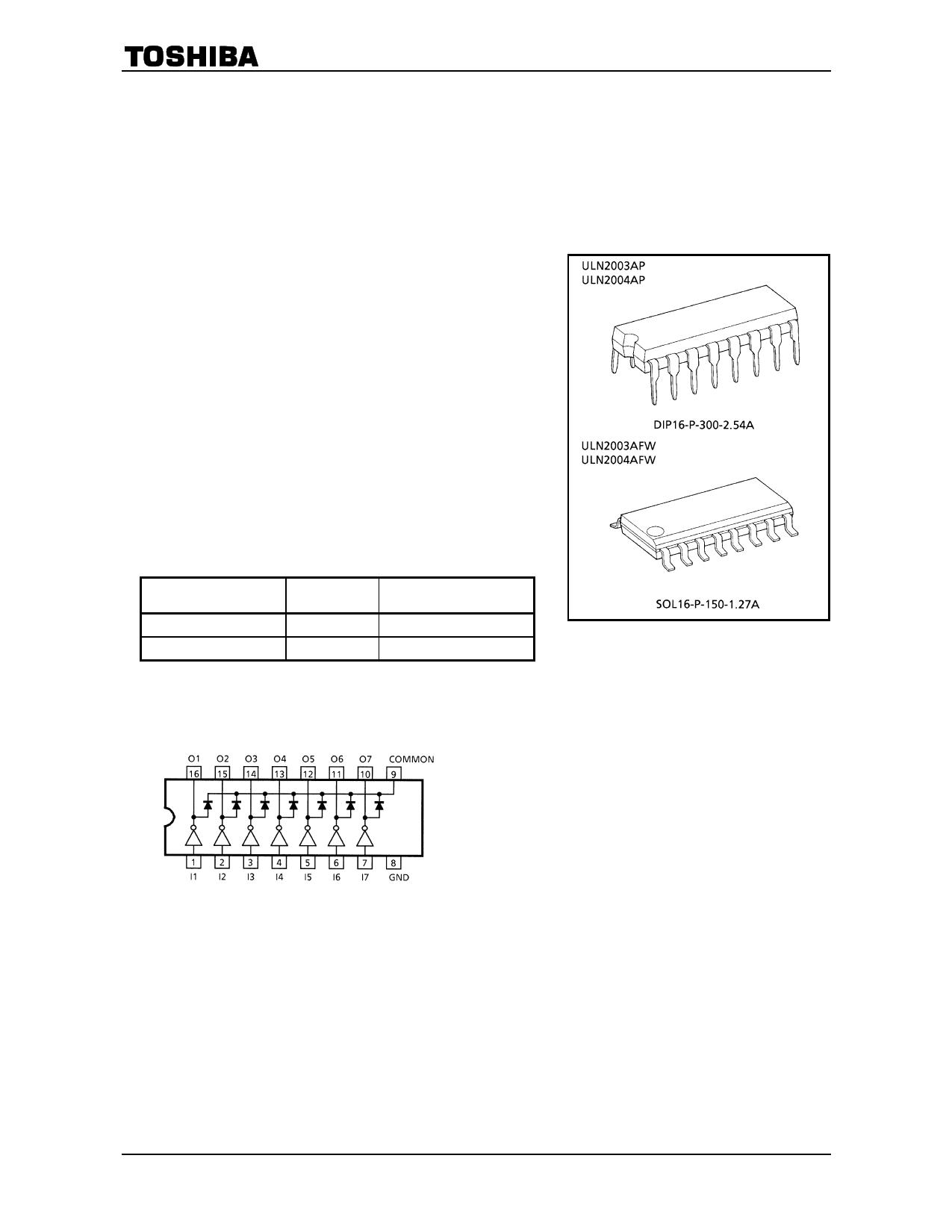 ULN2004AFW Datasheet, ULN2004AFW PDF,ピン配置, 機能