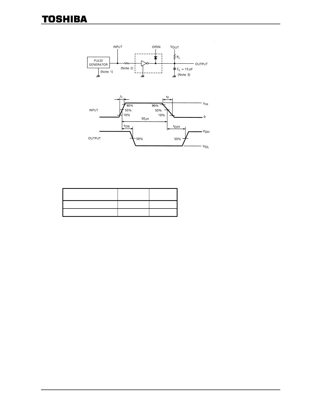 ULN2004AFW 電子部品, 半導体