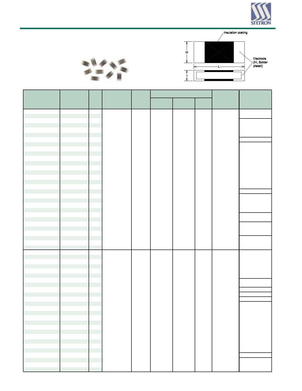 N71-202J-410J Datasheet, N71-202J-410J PDF,ピン配置, 機能