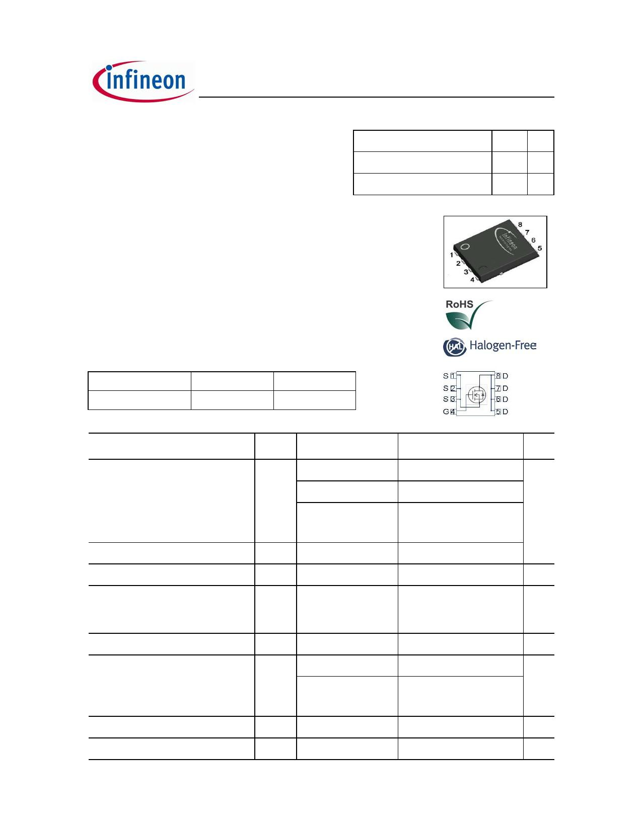 BSC032N03SG pdf