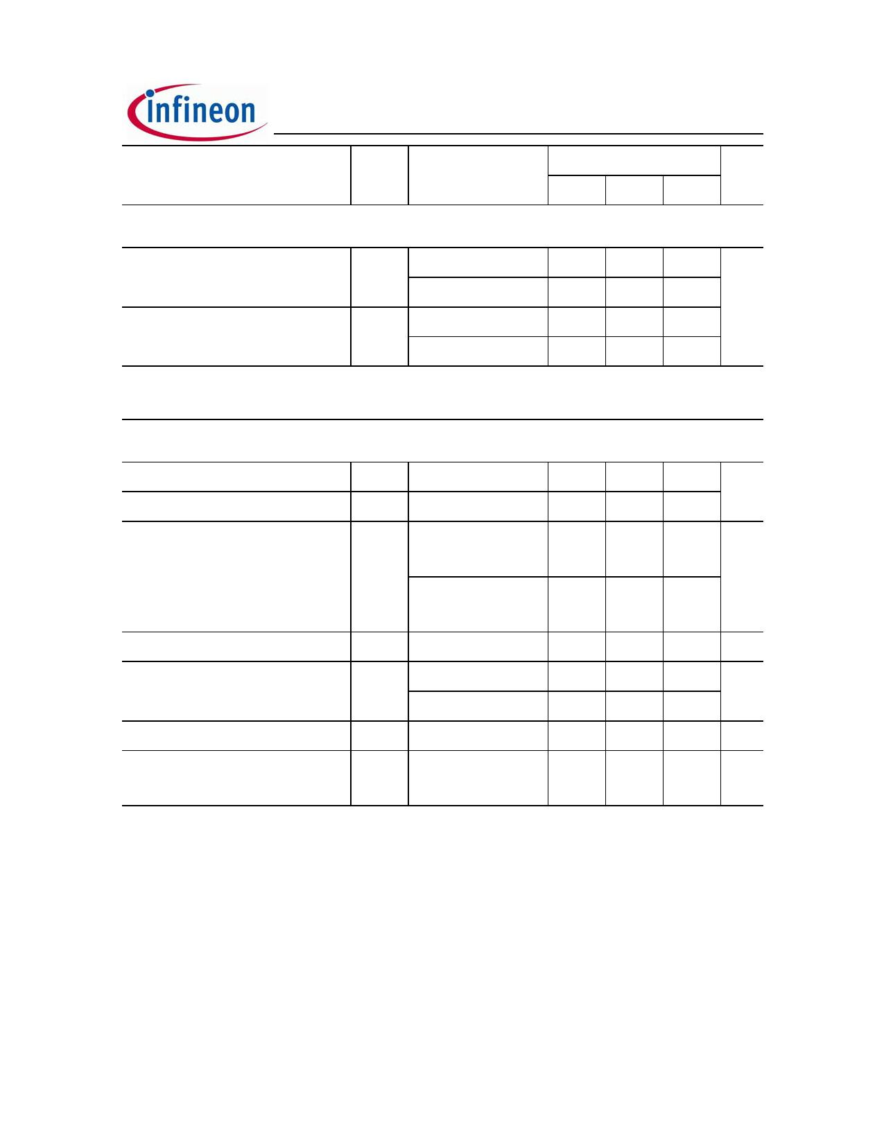 BSC032N03SG data sheet