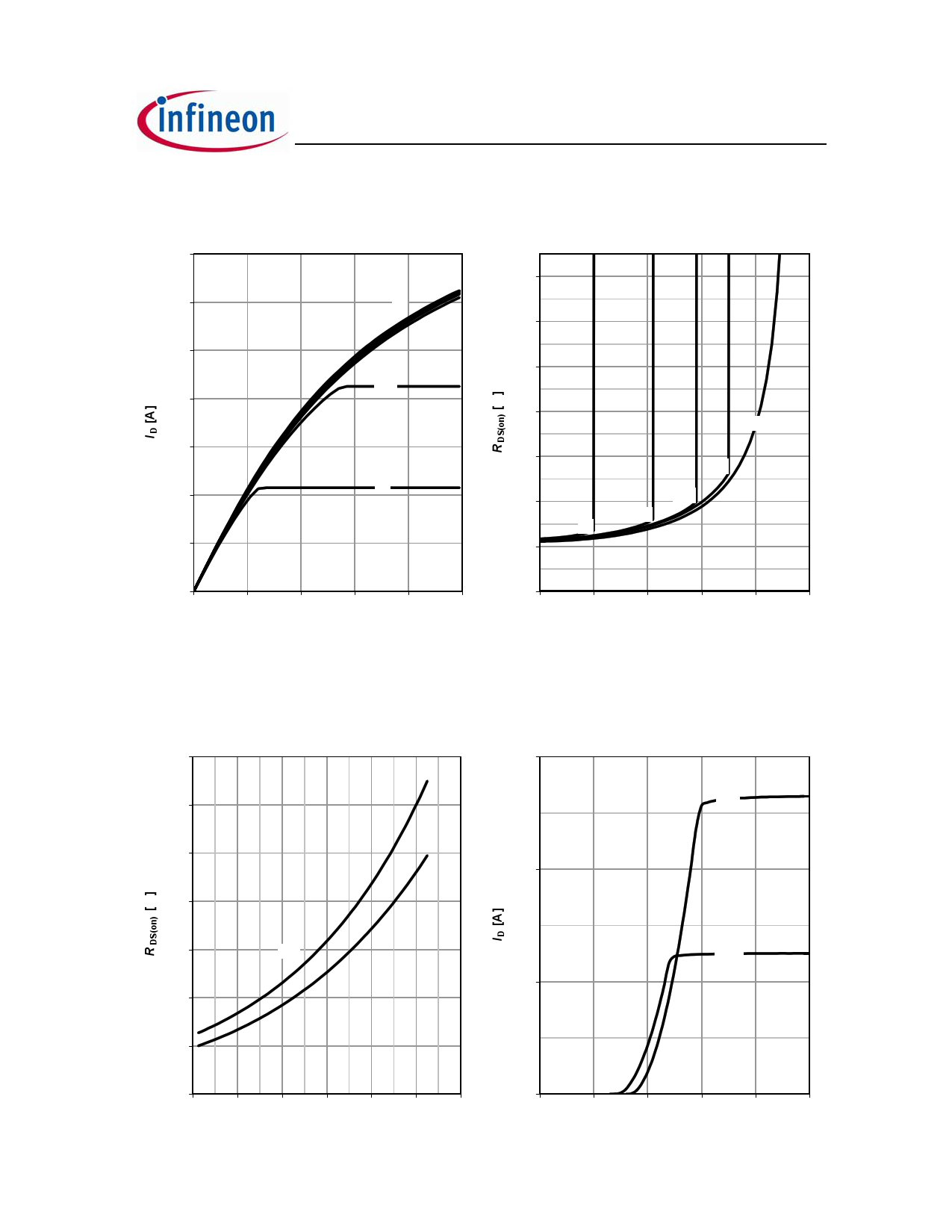 IPI90R1K2C3 pdf, arduino