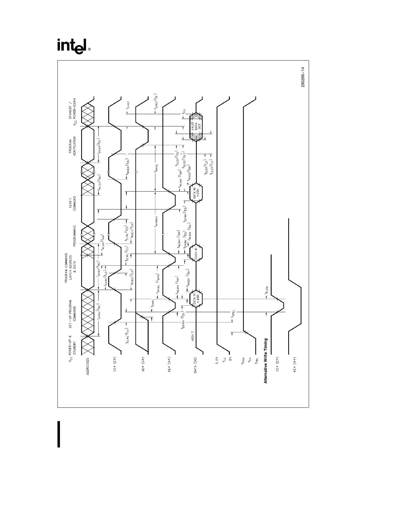 A28F010 transistor, igbt