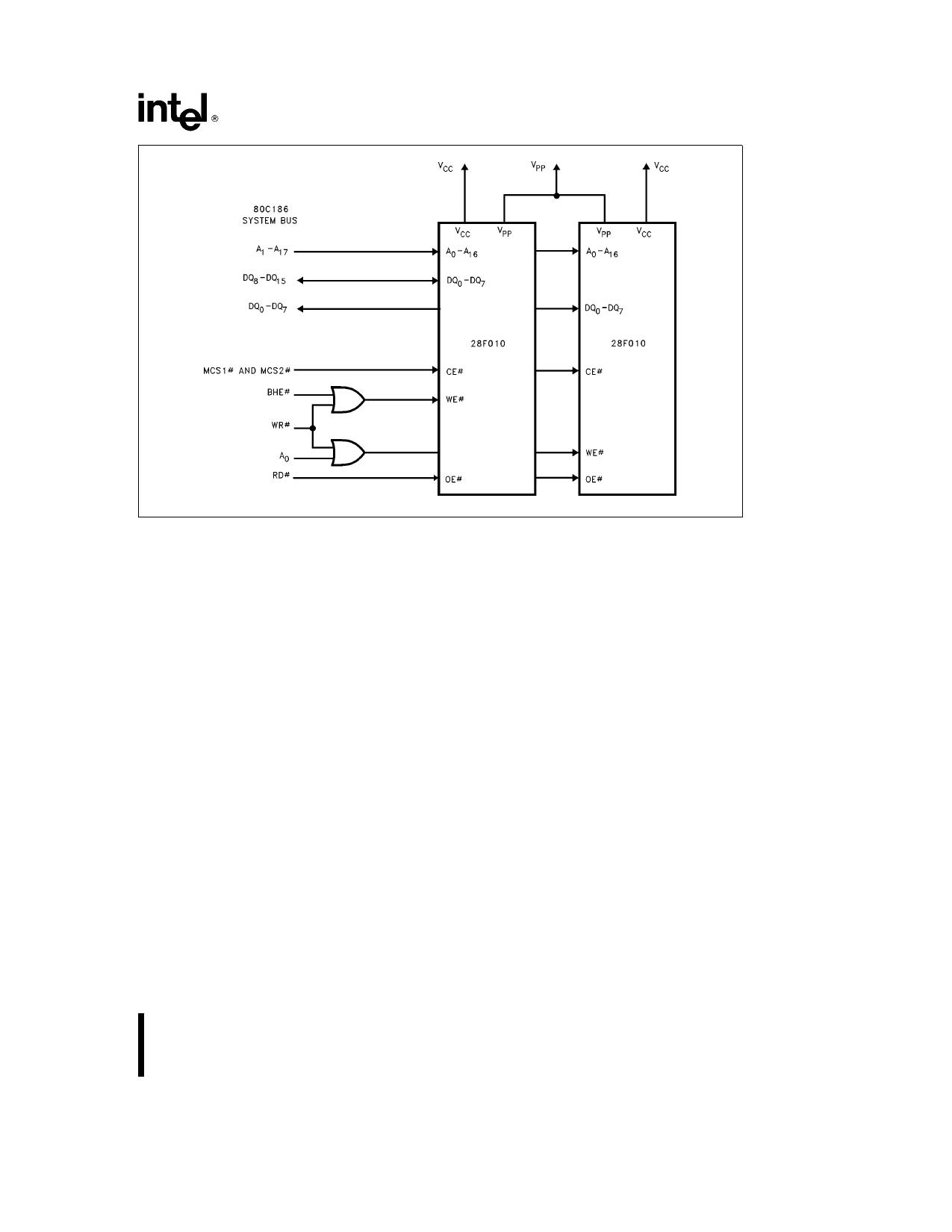 A28F010 equivalent