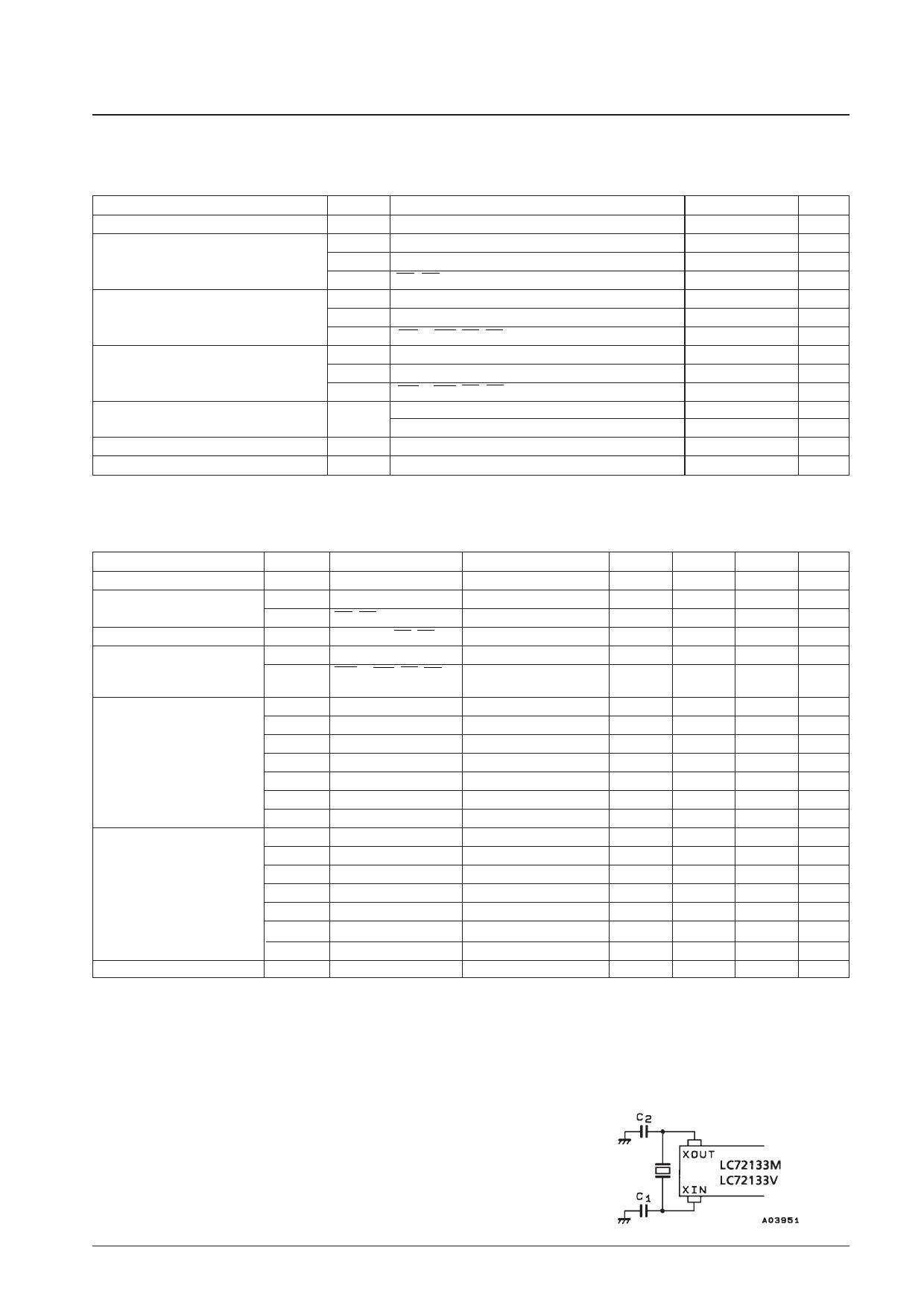 LC72133M pdf, ピン配列