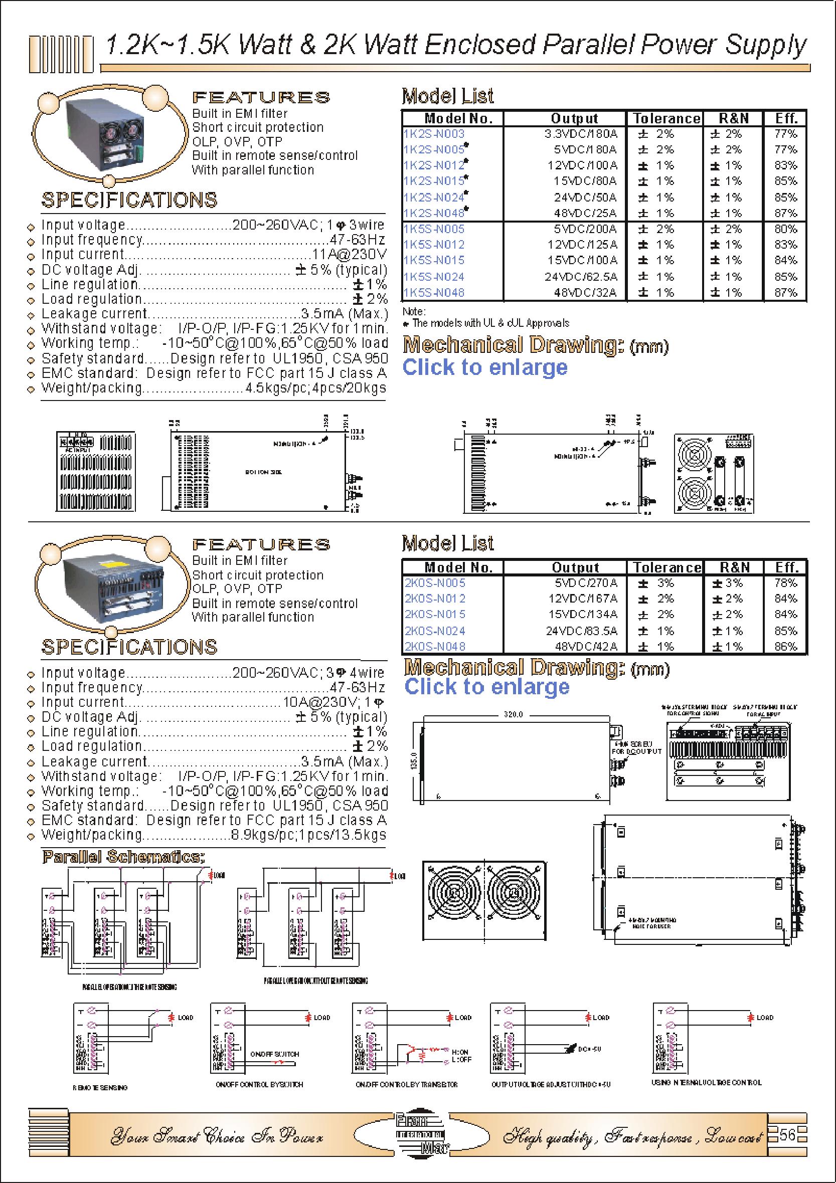 1K5S-N024 دیتاشیت PDF