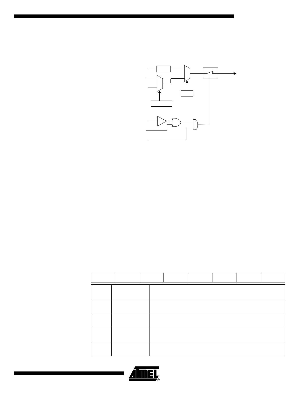 AT80C5112 arduino