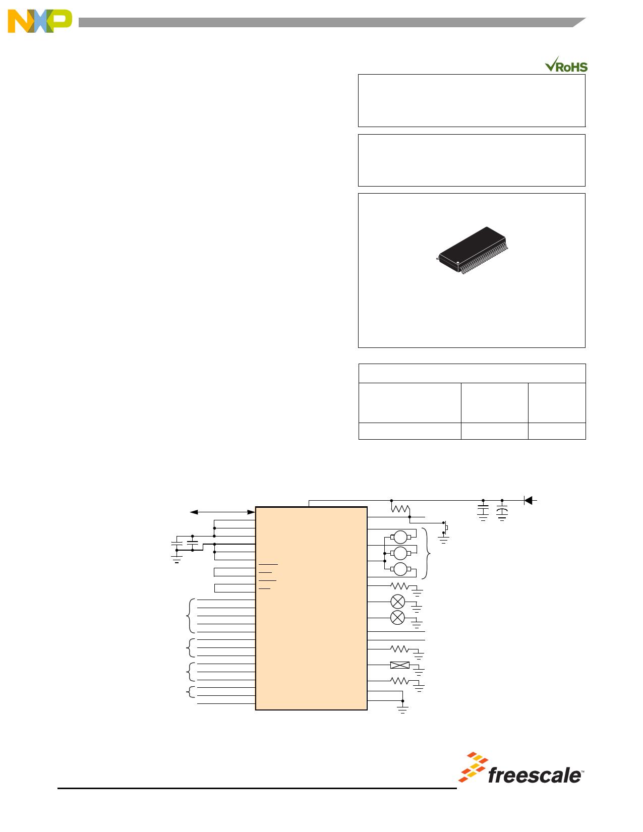 908E621 دیتاشیت PDF
