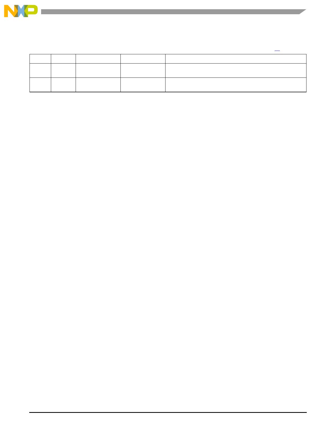 908E621 pdf