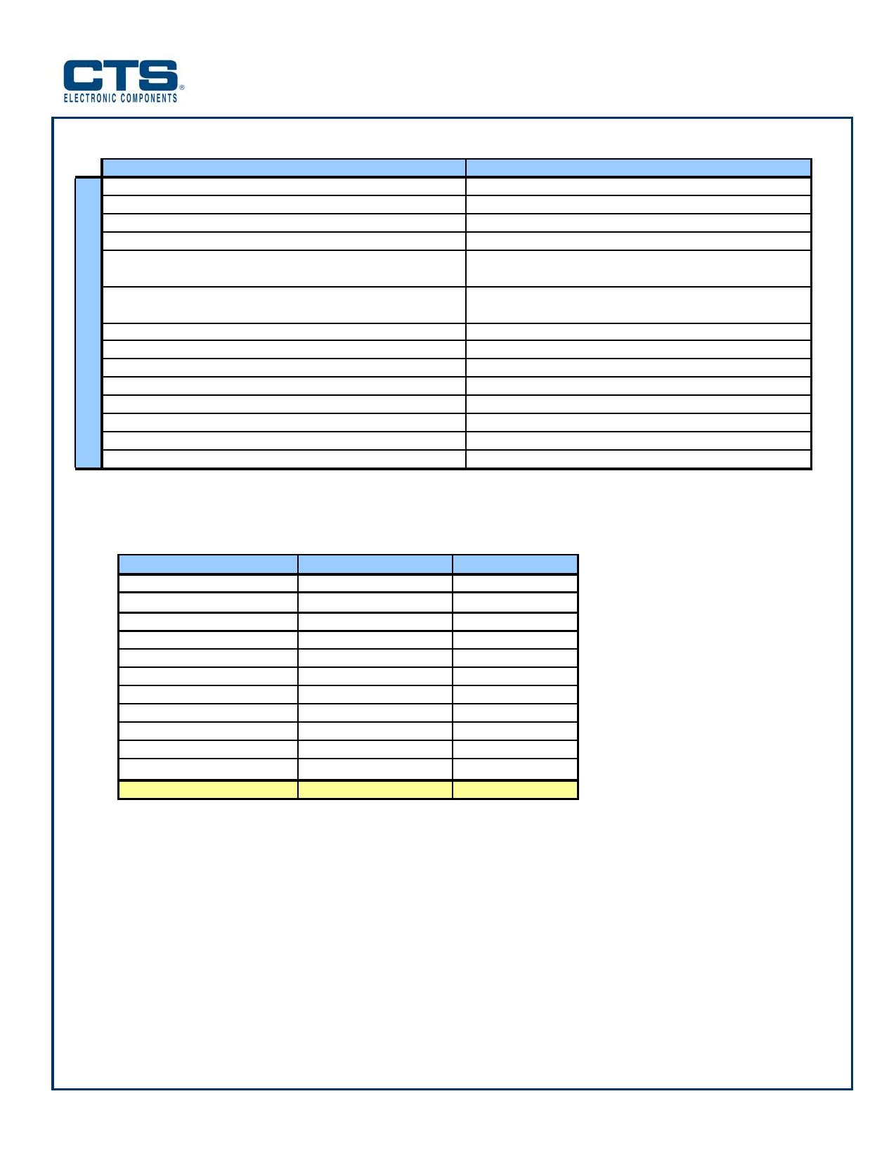 MP111C pdf, ピン配列