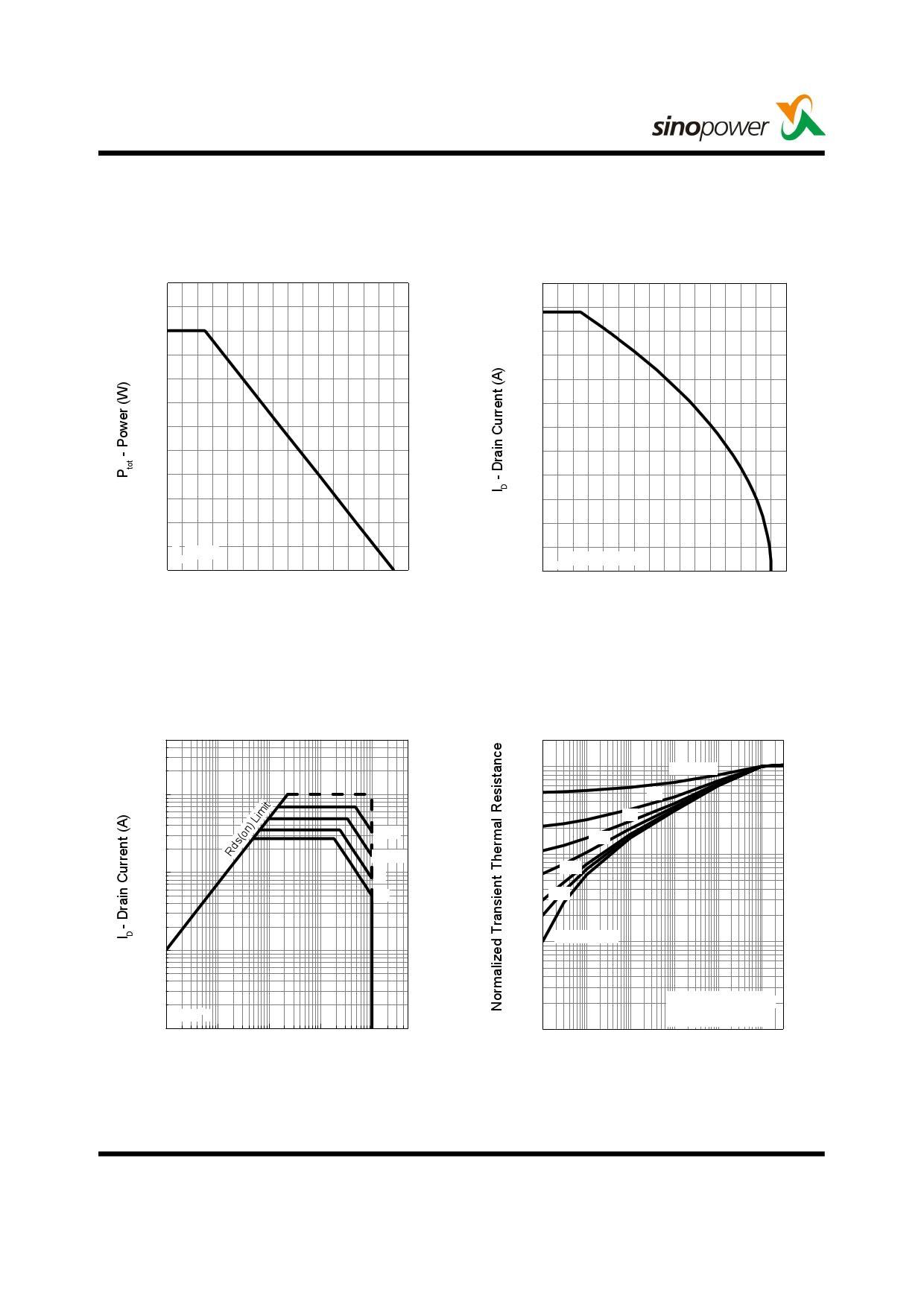 APM1110K pdf, 반도체, 판매, 대치품