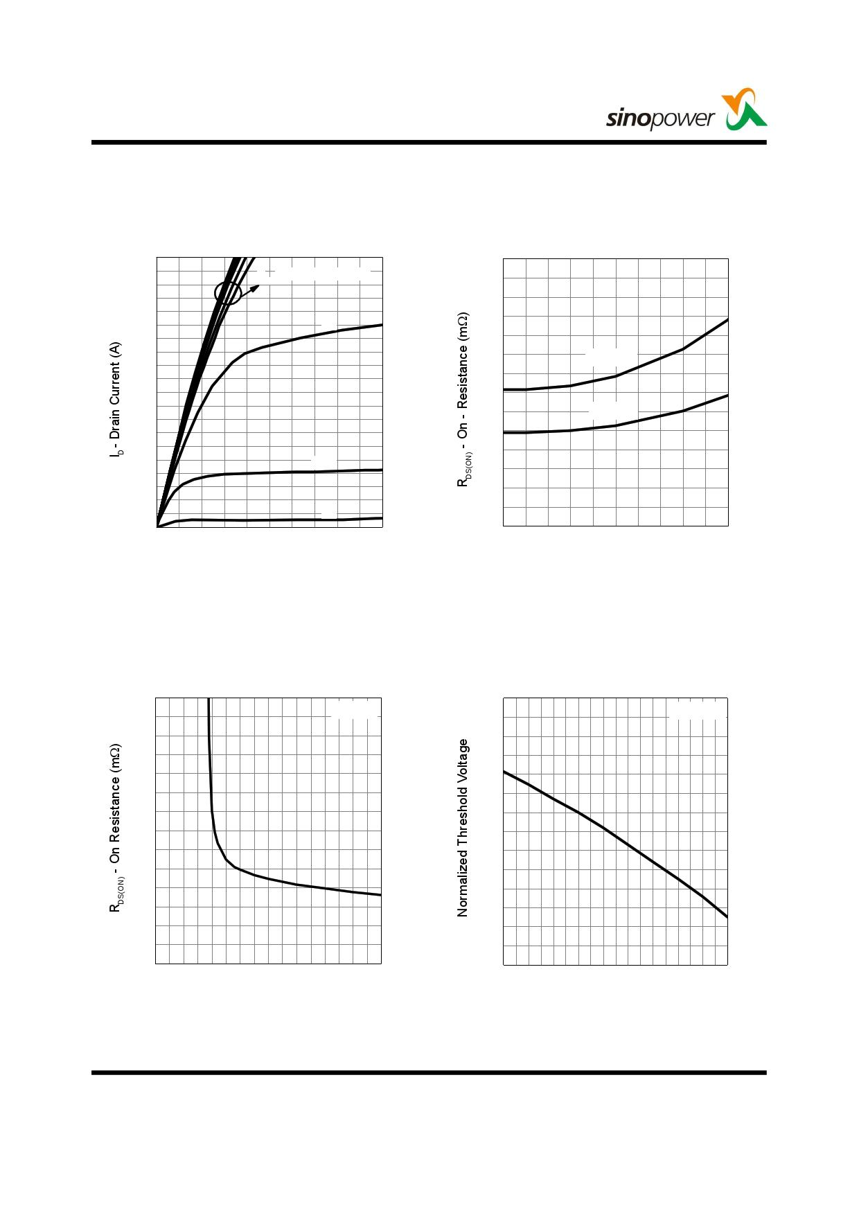 APM1110K pdf