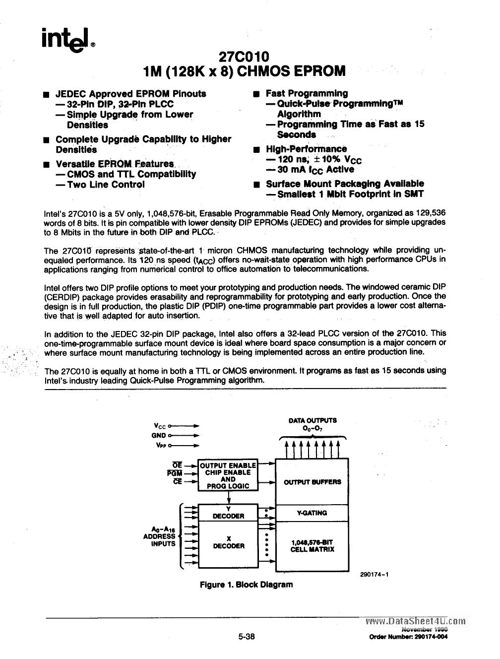 TD27C010 دیتاشیت PDF