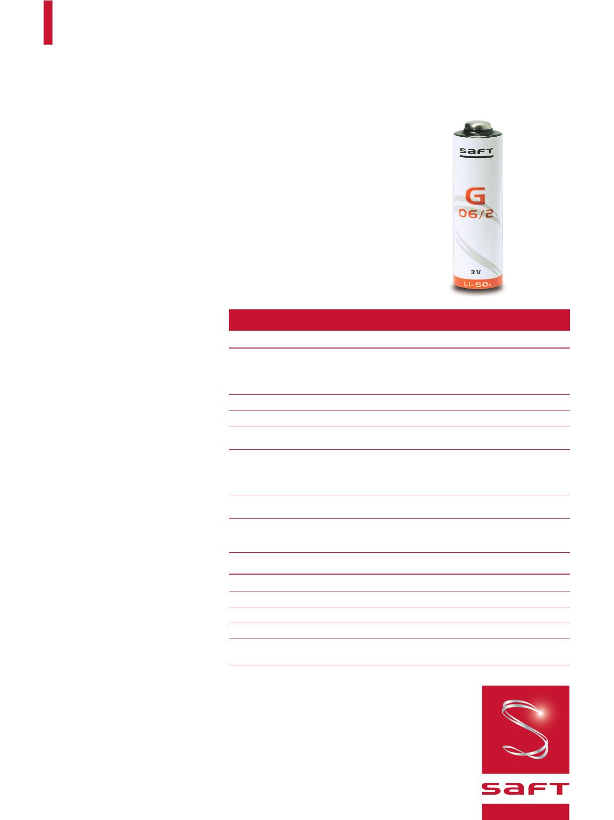 G06 دیتاشیت PDF