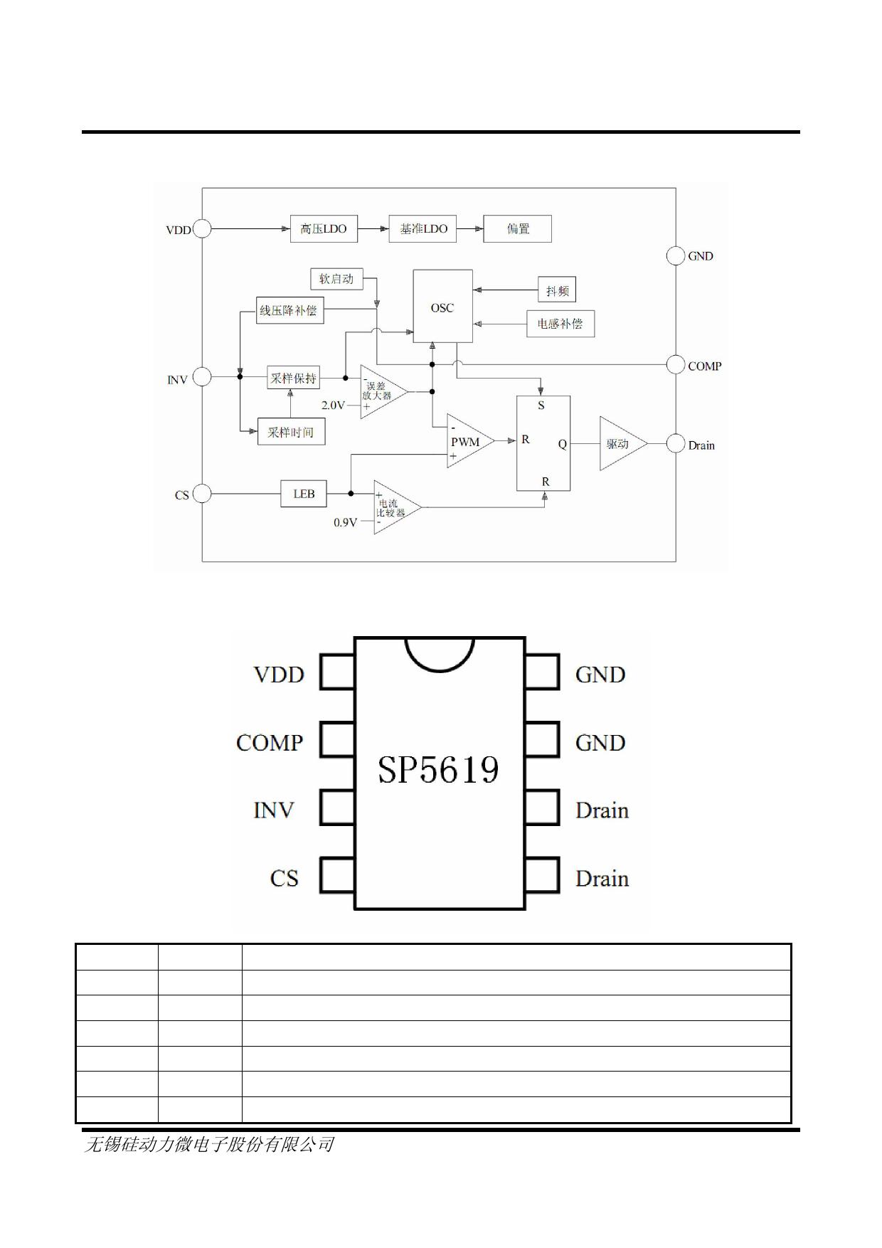 SP5619 pdf, 반도체, 판매, 대치품