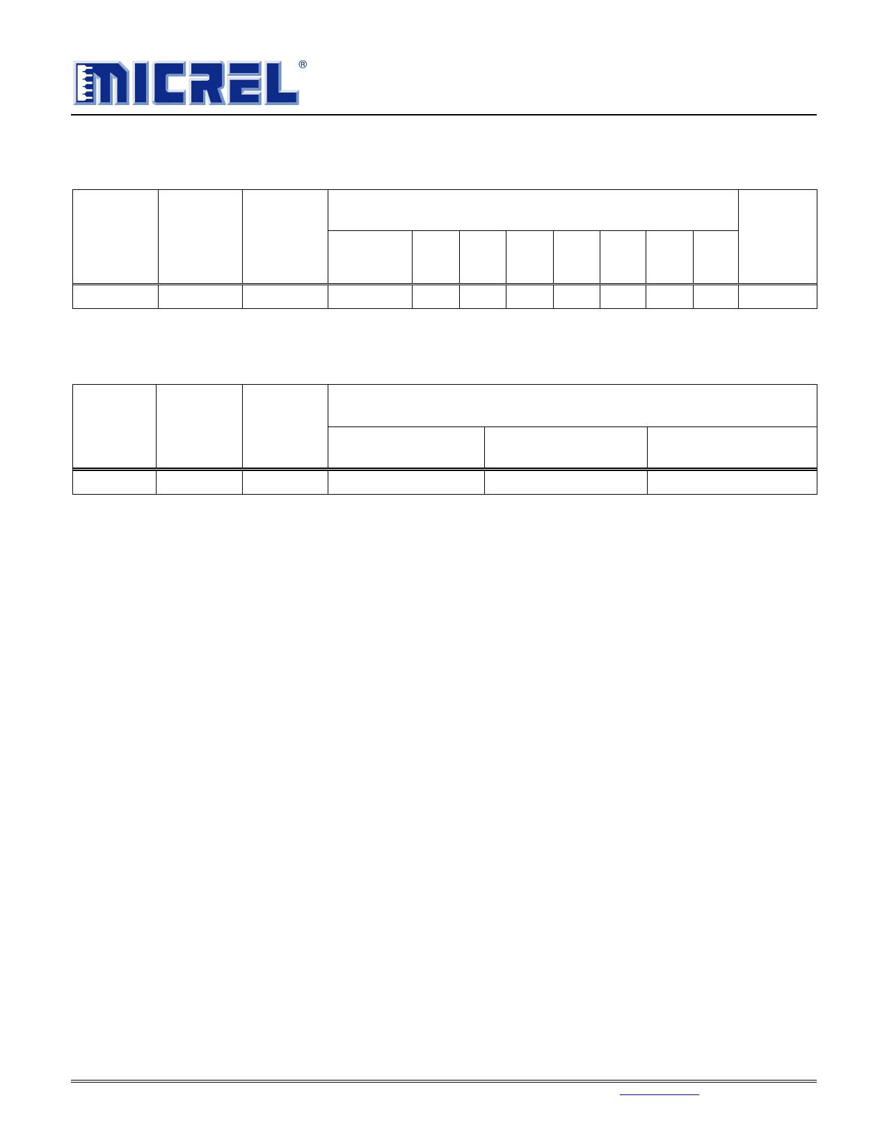 PL565-68 pdf, 반도체, 판매, 대치품