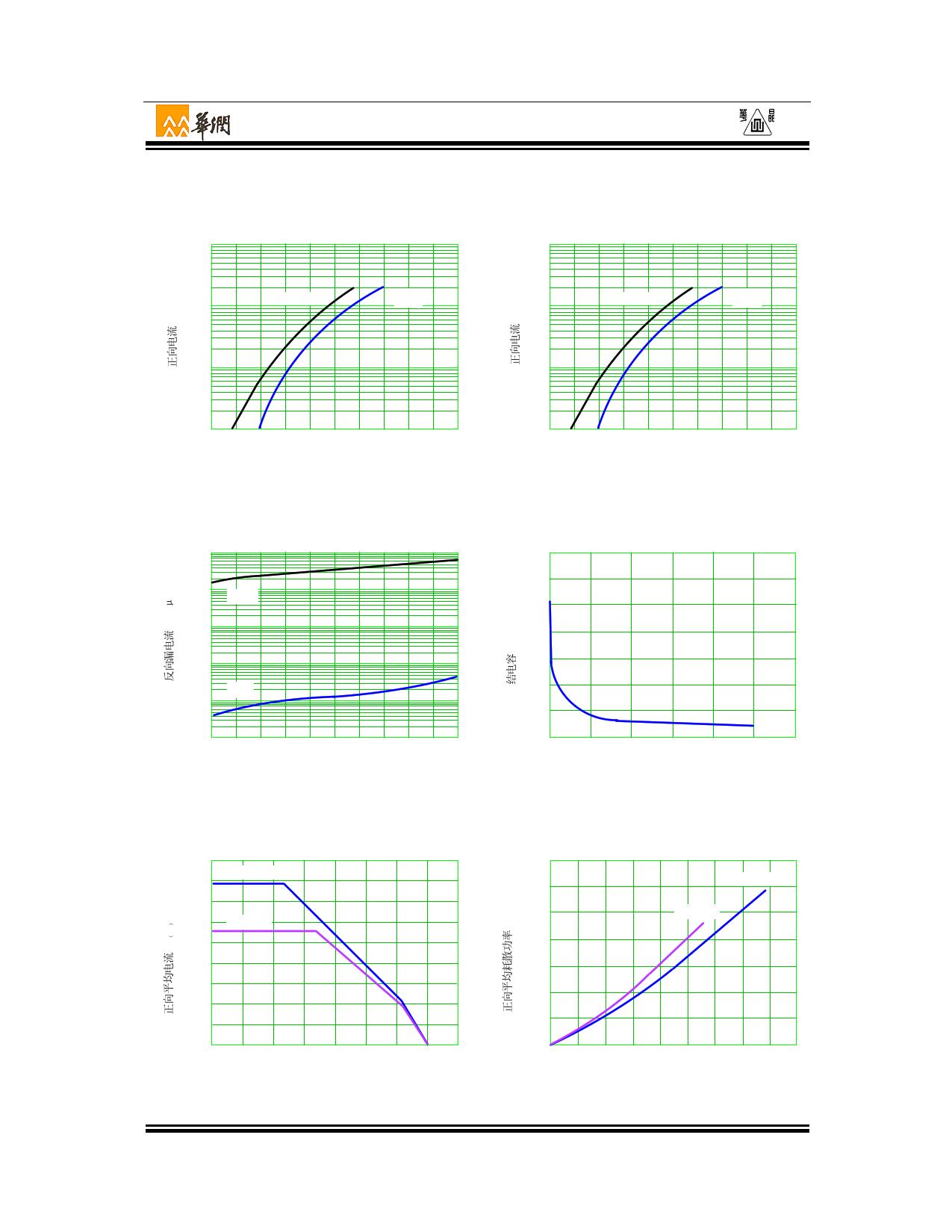 2CZ20100A4S pdf, ピン配列