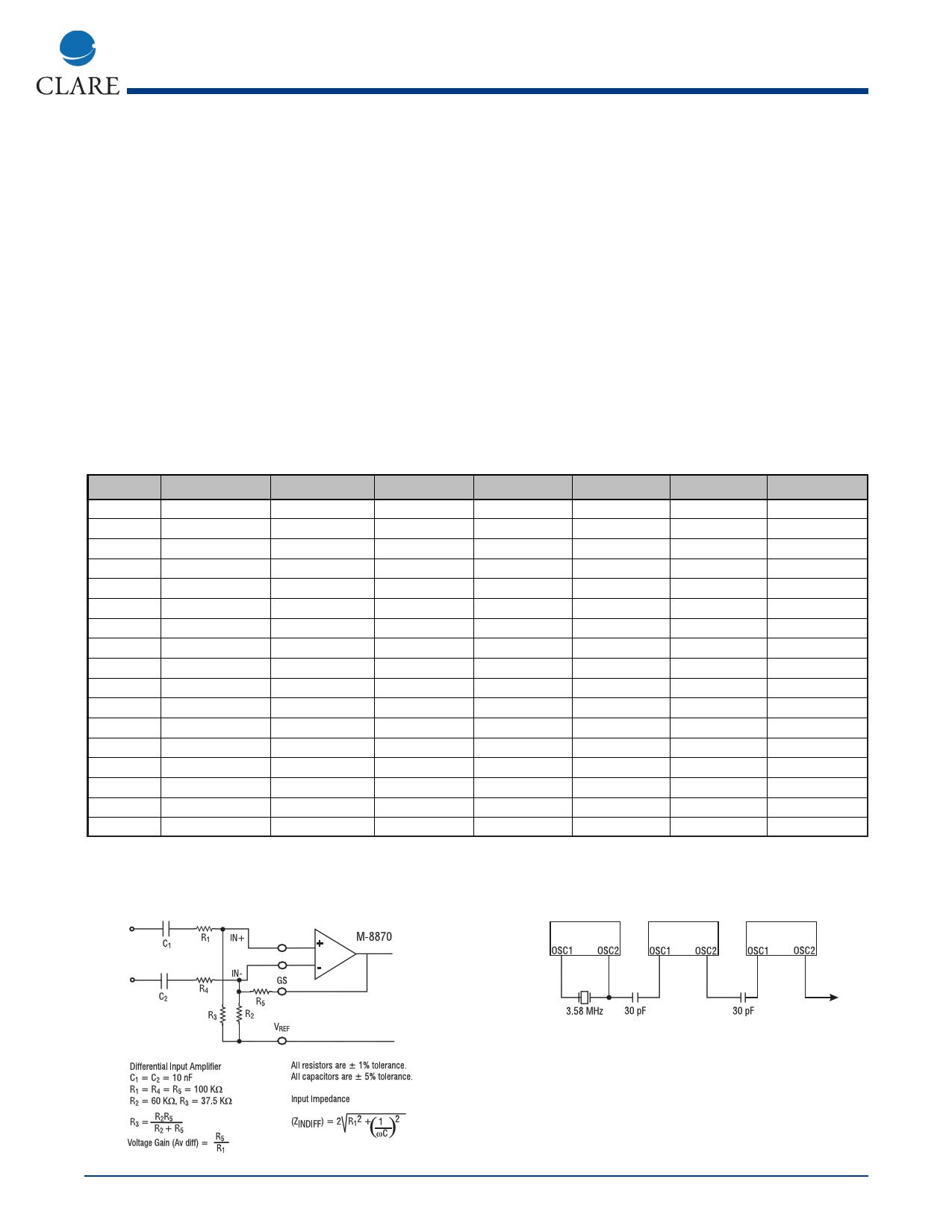 M-8870-01SM pdf, arduino