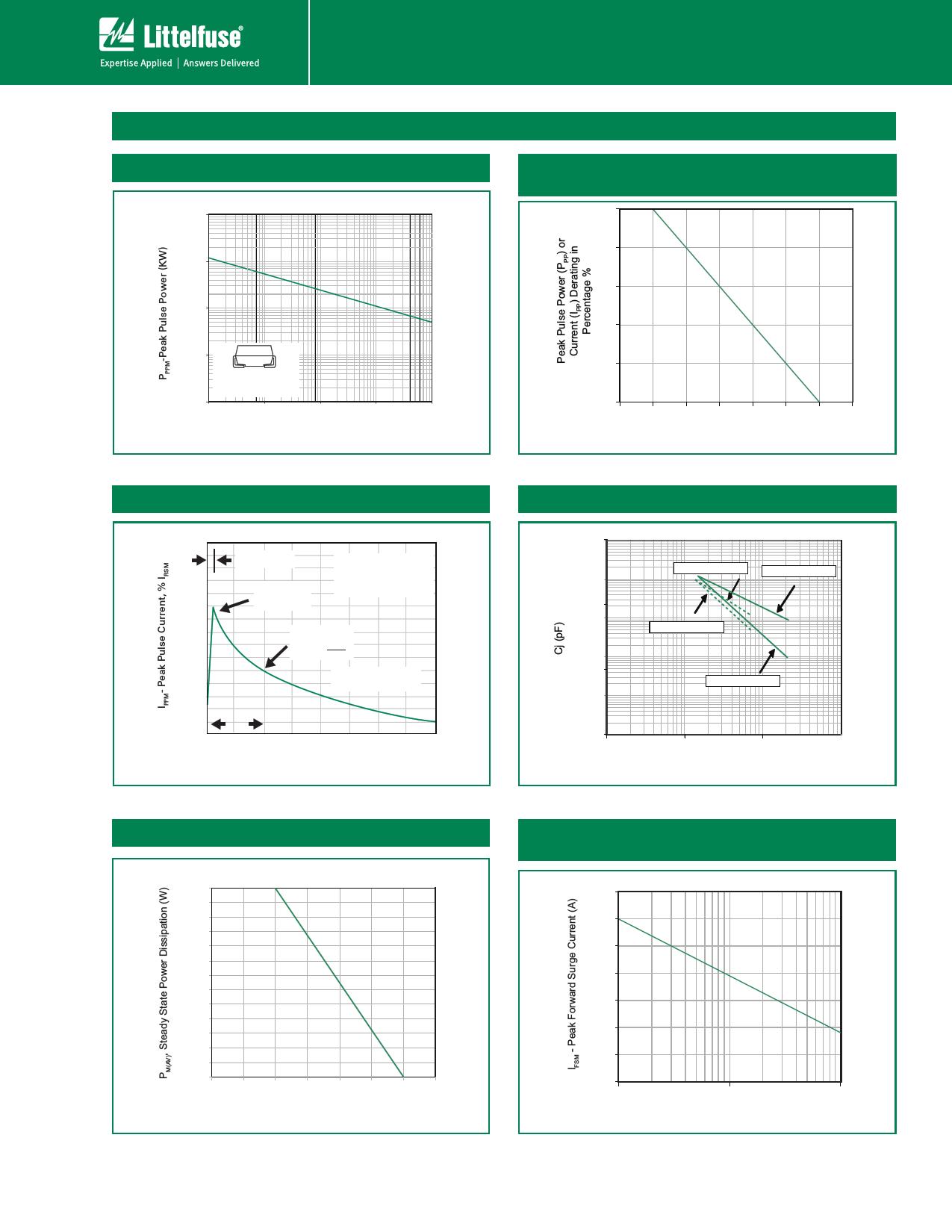 5.0SMDJ43A pdf, ピン配列