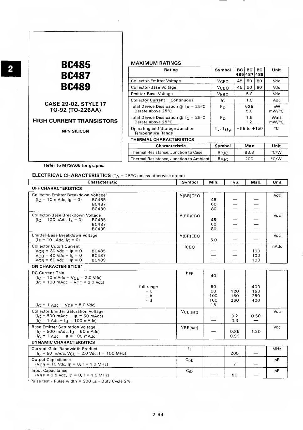 BC487 데이터시트 및 BC487 PDF