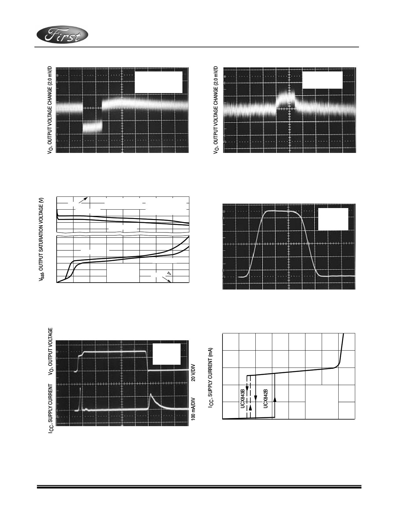UC2843B pdf