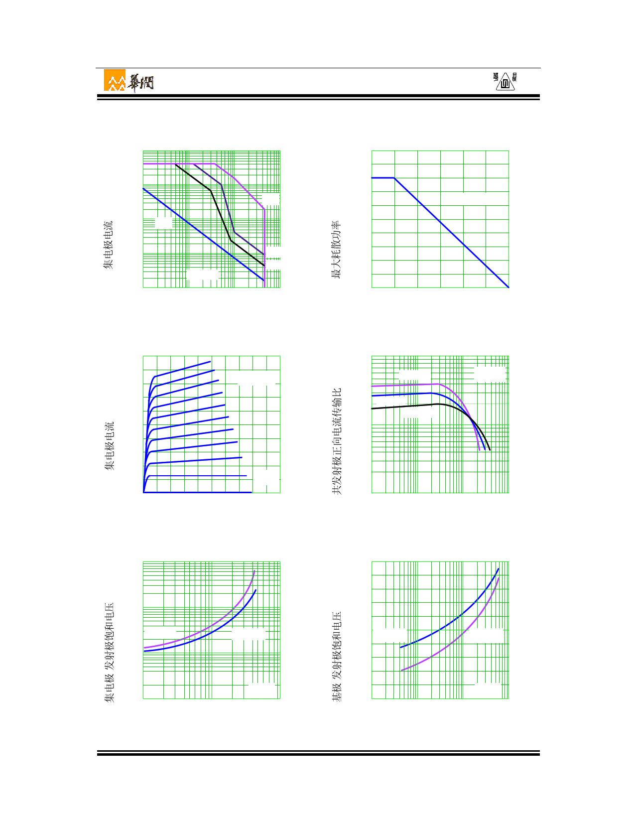 3DD3040A1 pdf, ピン配列