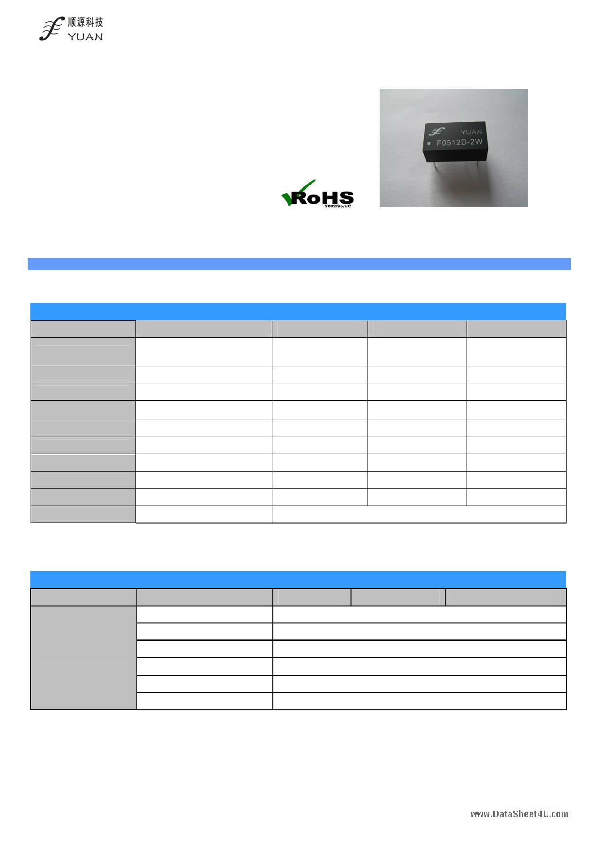F05xxD-2W دیتاشیت PDF